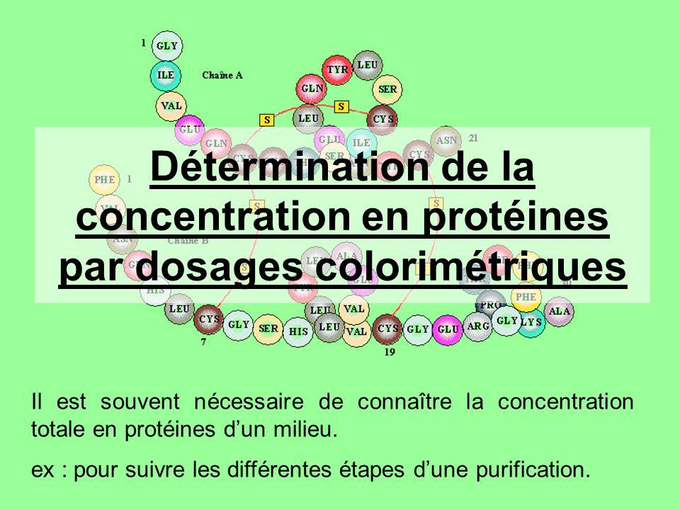Détermination de la concentration en protéines par dosages colorimétriques Il est souvent nécessaire de connaître la concentration totale en protéines
