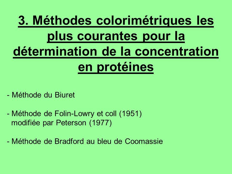 3. Méthodes colorimétriques les plus courantes pour la détermination de la concentration en protéines - Méthode du Biuret - Méthode de Folin-Lowry et