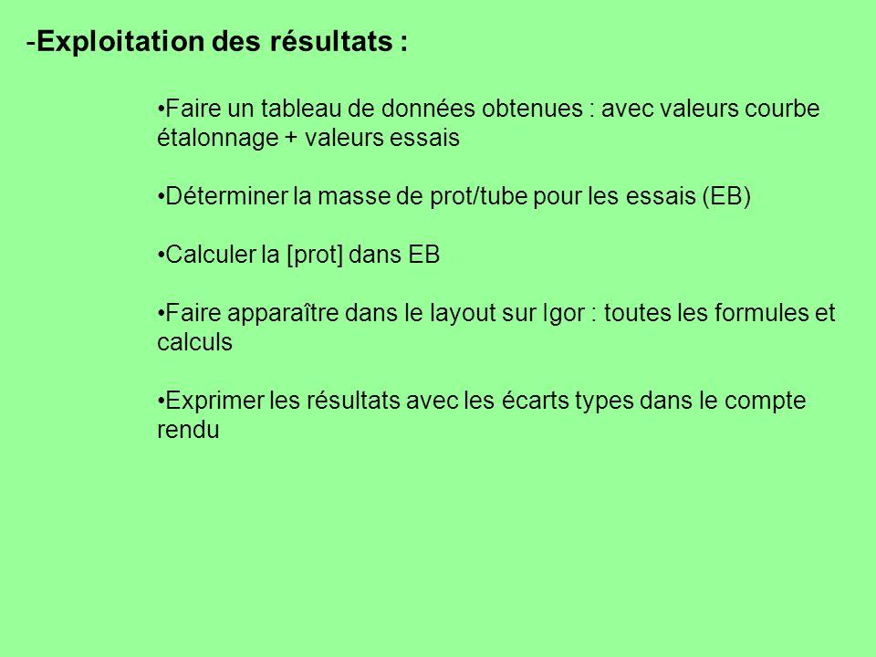 -Exploitation des résultats : Faire un tableau de données obtenues : avec valeurs courbe étalonnage + valeurs essais Déterminer la masse de prot/tube