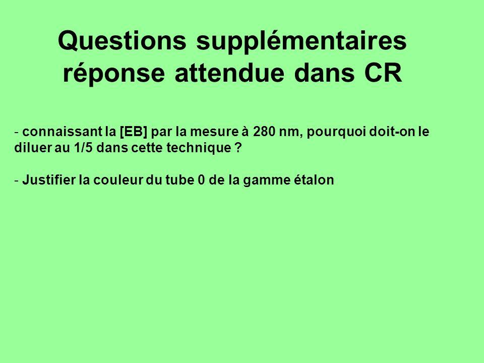Questions supplémentaires réponse attendue dans CR - connaissant la [EB] par la mesure à 280 nm, pourquoi doit-on le diluer au 1/5 dans cette techniqu