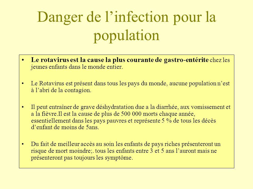 Danger de linfection pour la population Le rotavirus est la cause la plus courante de gastro-entérite chez les jeunes enfants dans le monde entier. Le