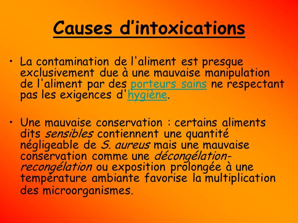 Causes dintoxications La contamination de l'aliment est presque exclusivement due à une mauvaise manipulation de l'aliment par des porteurs sains ne r