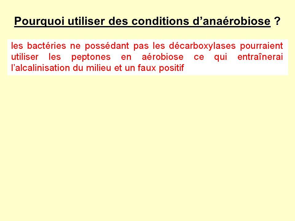 Pourquoi utiliser des conditions danaérobiose ?