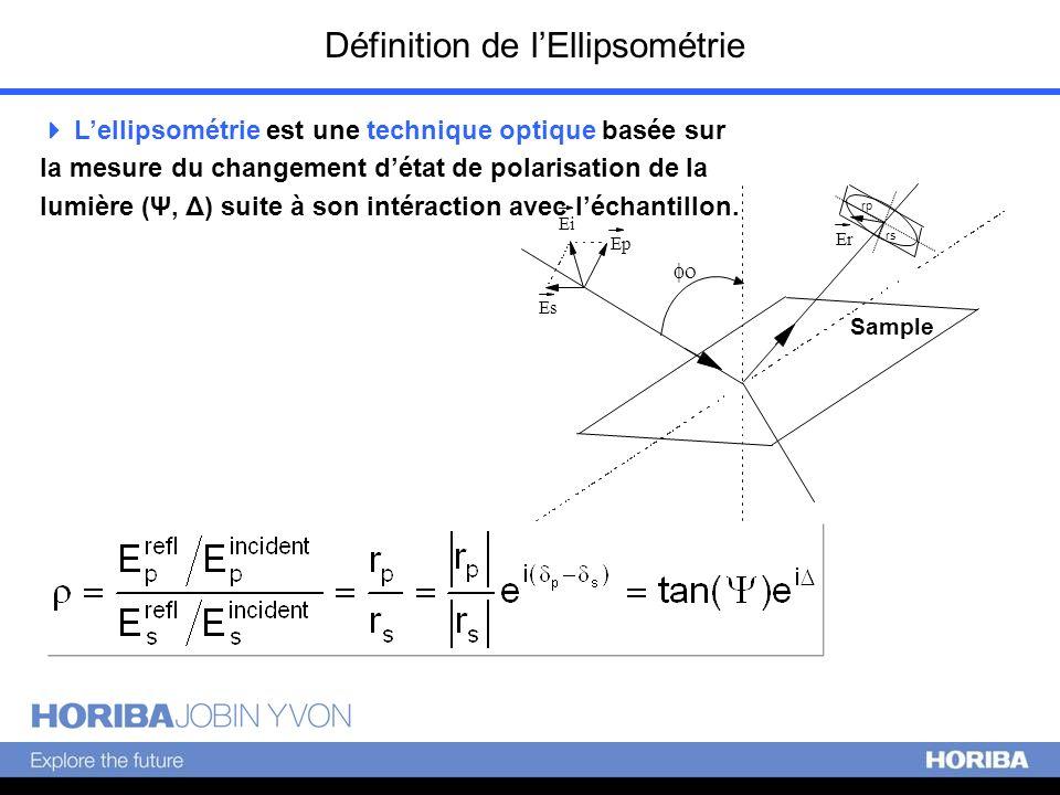 Lellipsométrie est une technique optique basée sur la mesure du changement détat de polarisation de la lumière (Ψ, Δ) suite à son intéraction avec léc