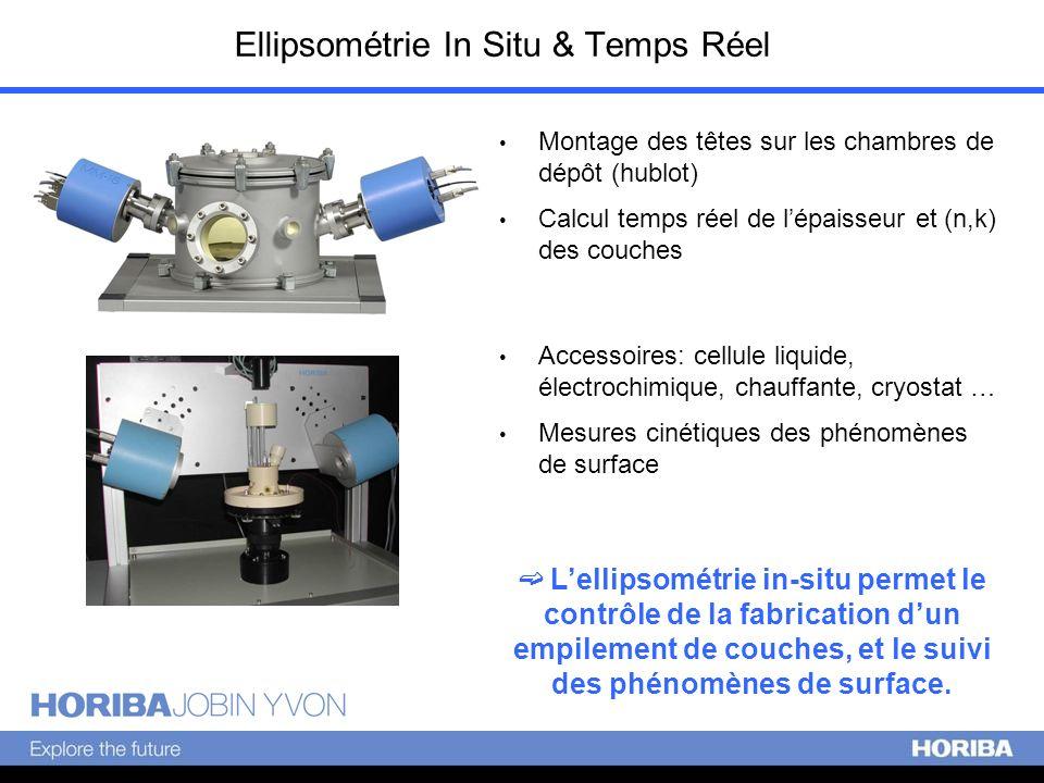 Ellipsométrie In Situ & Temps Réel Montage des têtes sur les chambres de dépôt (hublot) Calcul temps réel de lépaisseur et (n,k) des couches Accessoir