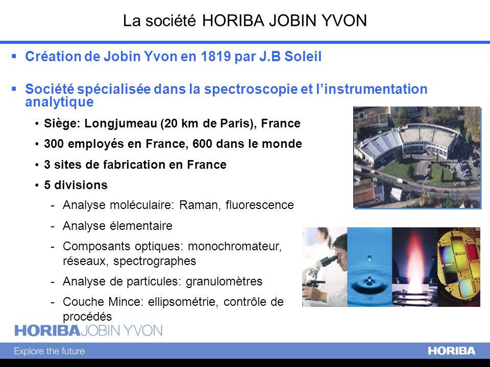 La société HORIBA JOBIN YVON Création de Jobin Yvon en 1819 par J.B Soleil Société spécialisée dans la spectroscopie et linstrumentation analytique Si