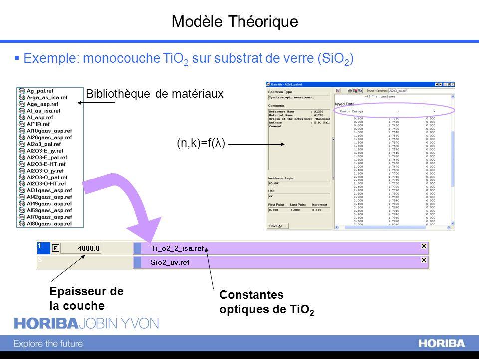 Modèle Théorique Exemple: monocouche TiO 2 sur substrat de verre (SiO 2 ) (n,k)=f(λ) Bibliothèque de matériaux Constantes optiques de TiO 2 Epaisseur