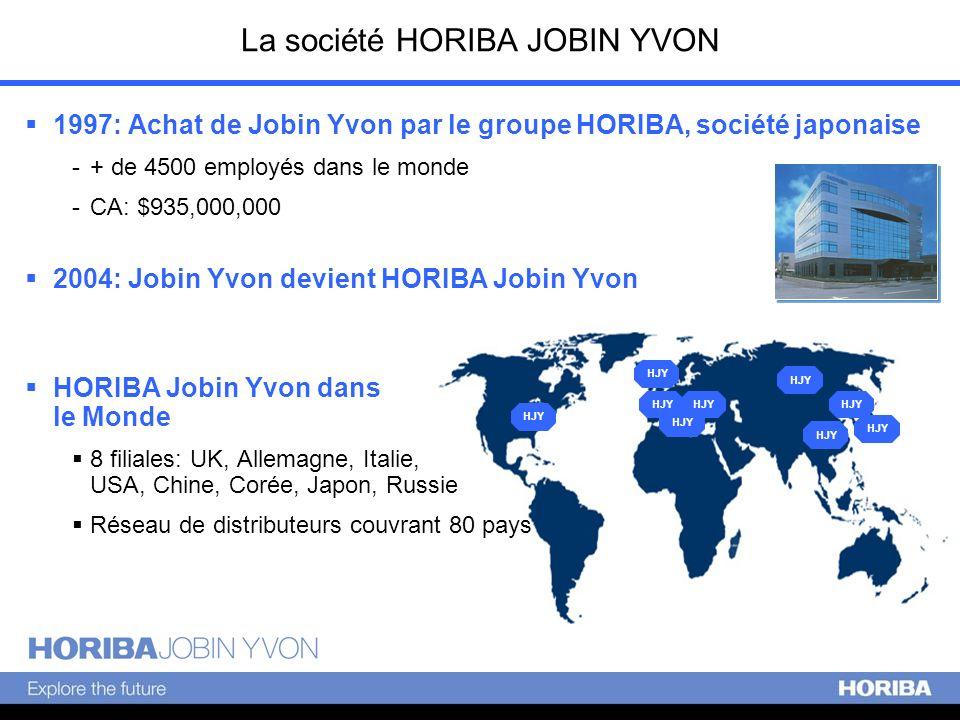 La société HORIBA JOBIN YVON HJY 1997: Achat de Jobin Yvon par le groupe HORIBA, société japonaise -+ de 4500 employés dans le monde -CA: $935,000,000