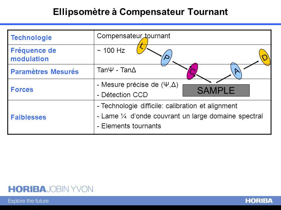 Ellipsomètre à Compensateur Tournant SAMPLE P L C A D Technologie Compensateur tournant Fréquence de modulation ~ 100 Hz Paramètres Mesurés TanΨ - Tan