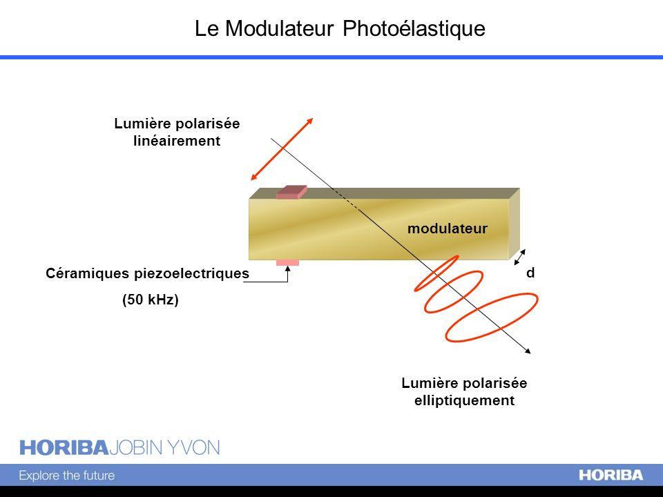 Lumière polarisée elliptiquement modulateur Lumière polarisée linéairement Céramiques piezoelectriques (50 kHz) d Le Modulateur Photoélastique