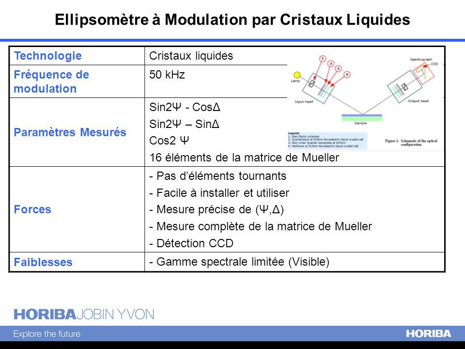 Ellipsomètre à Modulation par Cristaux Liquides Technologie Cristaux liquides Fréquence de modulation 50 kHz Paramètres Mesurés Sin2Ψ - CosΔ Sin2Ψ – S