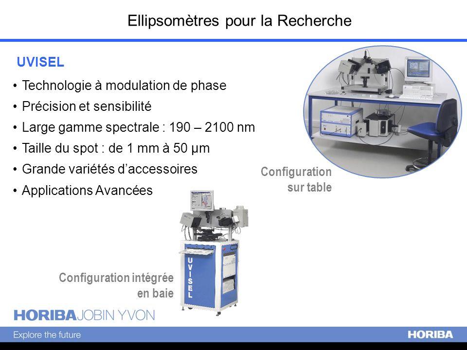 UVISEL Technologie à modulation de phase Précision et sensibilité Large gamme spectrale : 190 – 2100 nm Taille du spot : de 1 mm à 50 µm Grande variét