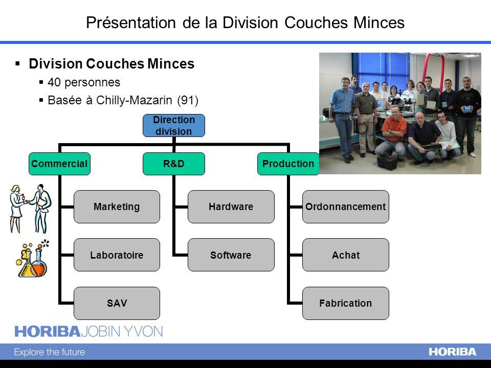 2D sample view 3D sample view Cartographie des Couches & Uniformité