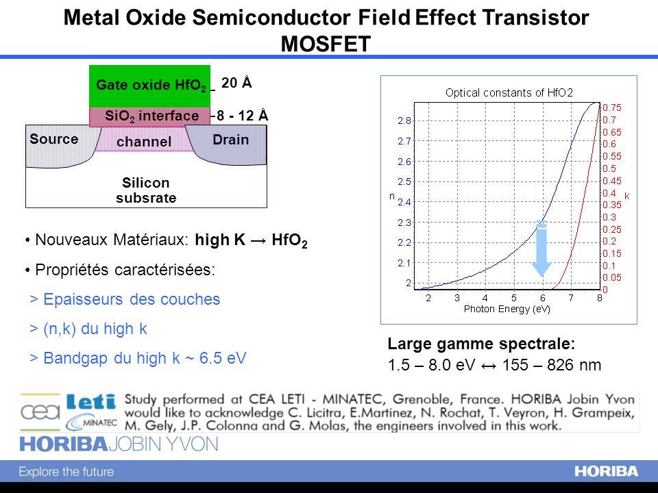 Metal Oxide Semiconductor Field Effect Transistor MOSFET Nouveaux Matériaux: high K HfO 2 Propriétés caractérisées: > Epaisseurs des couches > (n,k) d