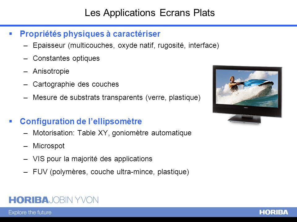 Les Applications Ecrans Plats Propriétés physiques à caractériser –Epaisseur (multicouches, oxyde natif, rugosité, interface) –Constantes optiques –An