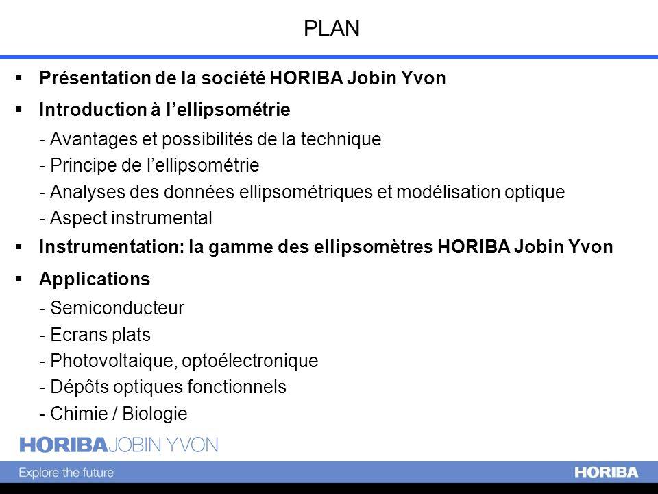 PLAN Présentation de la société HORIBA Jobin Yvon Introduction à lellipsométrie - Avantages et possibilités de la technique - Principe de lellipsométr