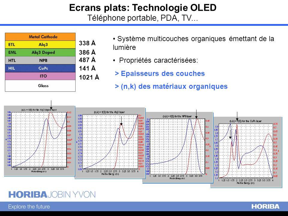 Ecrans plats: Technologie OLED Téléphone portable, PDA, TV... 1021 Å 141 Å 487 Å 386 Å 338 Å Système multicouches organiques émettant de la lumière Pr
