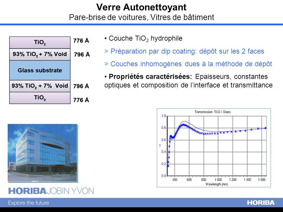 Verre Autonettoyant Pare-brise de voitures, Vitres de bâtiment Couche TiO 2 hydrophile > Préparation par dip coating: dépôt sur les 2 faces > Couches