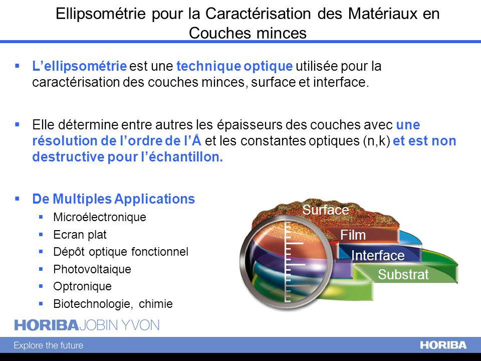 Ellipsométrie pour la Caractérisation des Matériaux en Couches minces Lellipsométrie est une technique optique utilisée pour la caractérisation des co