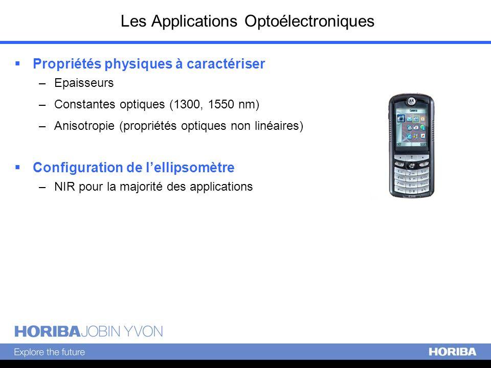 Les Applications Optoélectroniques Propriétés physiques à caractériser –Epaisseurs –Constantes optiques (1300, 1550 nm) –Anisotropie (propriétés optiq