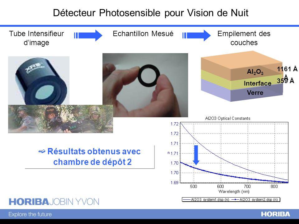 Détecteur Photosensible pour Vision de Nuit Tube Intensifieur dimage Echantillon MesuéEmpilement des couches Résultats obtenus avec chambre de dépôt 1