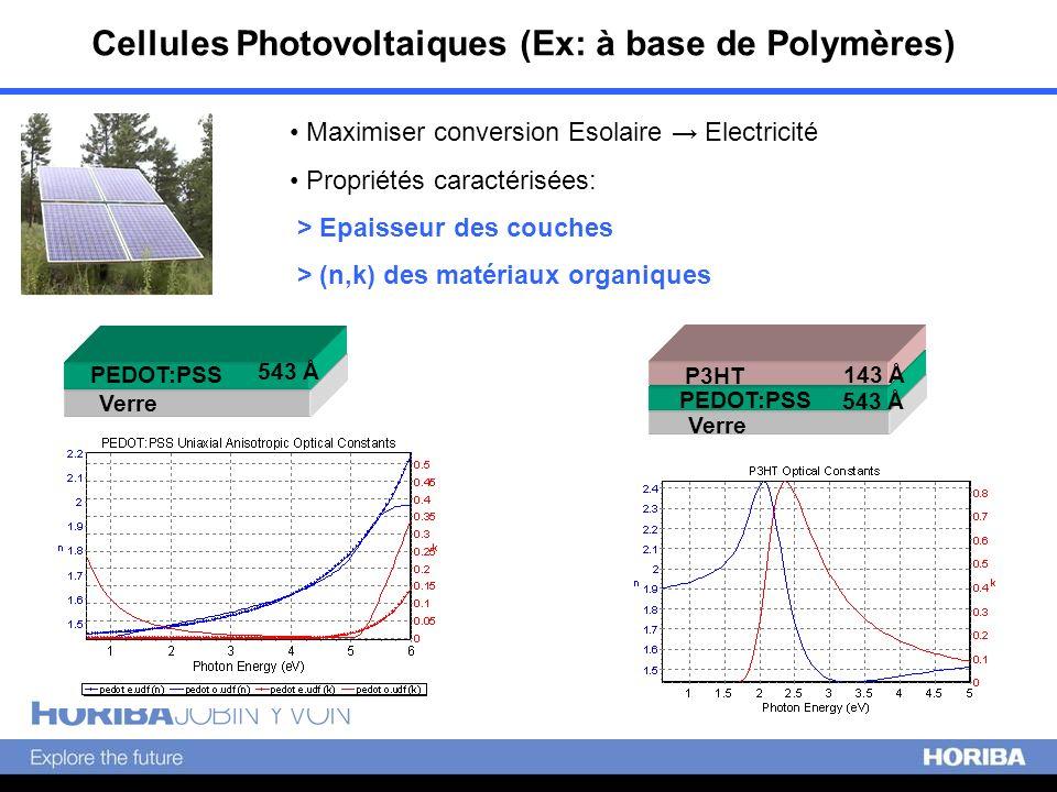 Cellules Photovoltaiques (Ex: à base de Polymères) Verre PEDOT:PSS 543 Å Maximiser conversion Esolaire Electricité Propriétés caractérisées: > Epaisse