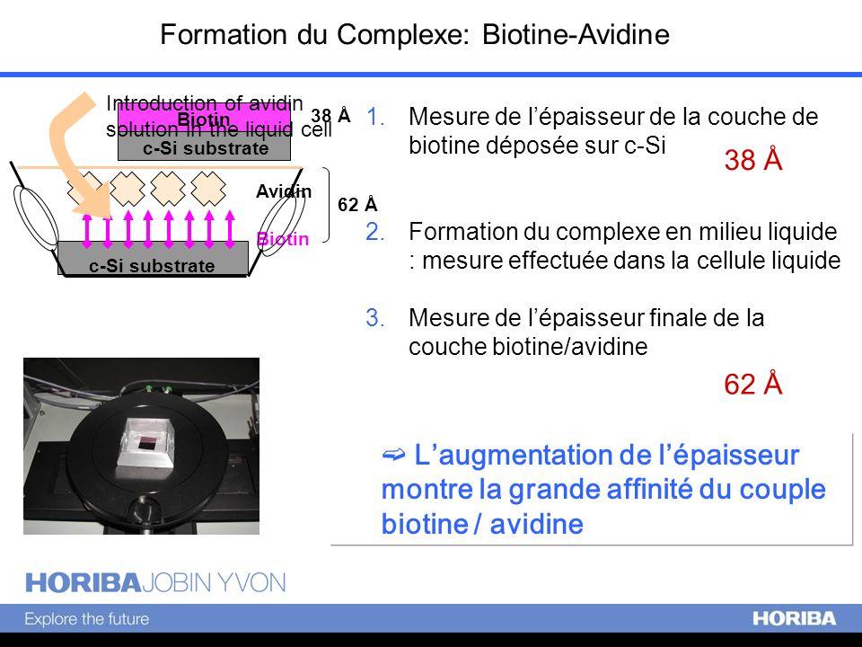 Formation du Complexe: Biotine-Avidine 1.Mesure de lépaisseur de la couche de biotine déposée sur c-Si 2.Formation du complexe en milieu liquide : mes