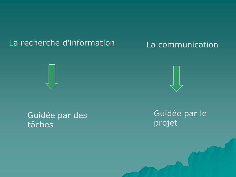 La recherche dinformation La communication Guidée par des tâches Guidée par le projet
