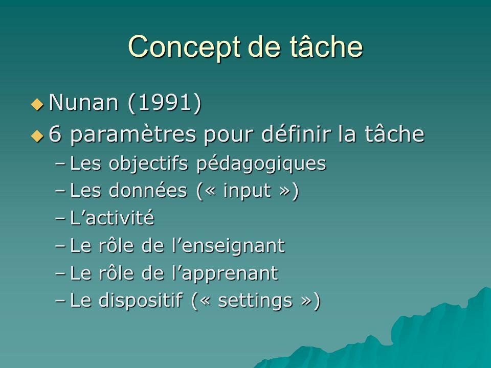 Concept de tâche Nunan (1991) Nunan (1991) 6 paramètres pour définir la tâche 6 paramètres pour définir la tâche –Les objectifs pédagogiques –Les donn