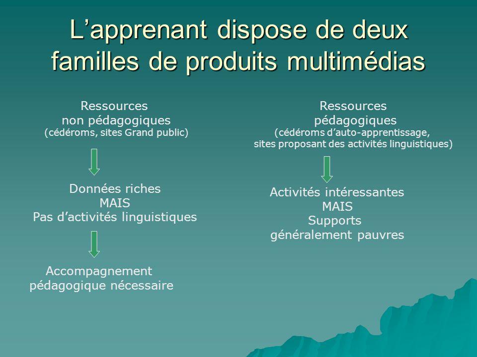 Lapprenant dispose de deux familles de produits multimédias Ressources non pédagogiques (cédéroms, sites Grand public) Ressources pédagogiques (cédéro
