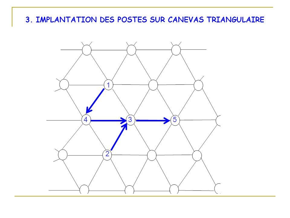 3. IMPLANTATION DES POSTES SUR CANEVAS TRIANGULAIRE 34 1 2 5