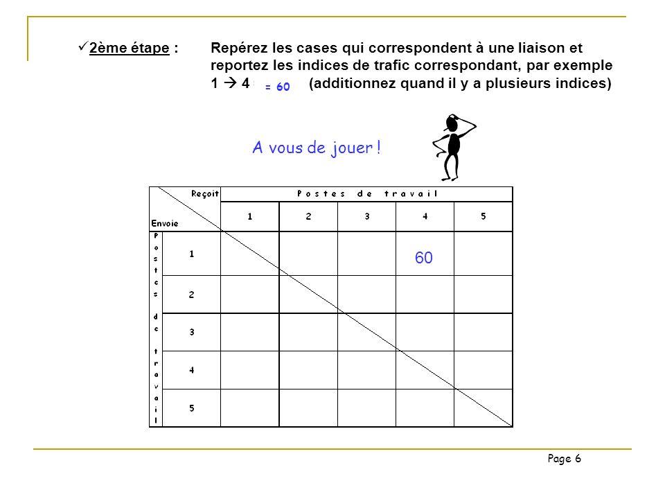 2ème étape : Repérez les cases qui correspondent à une liaison et reportez les indices de trafic correspondant, par exemple 1 4 = ? (additionnez quand