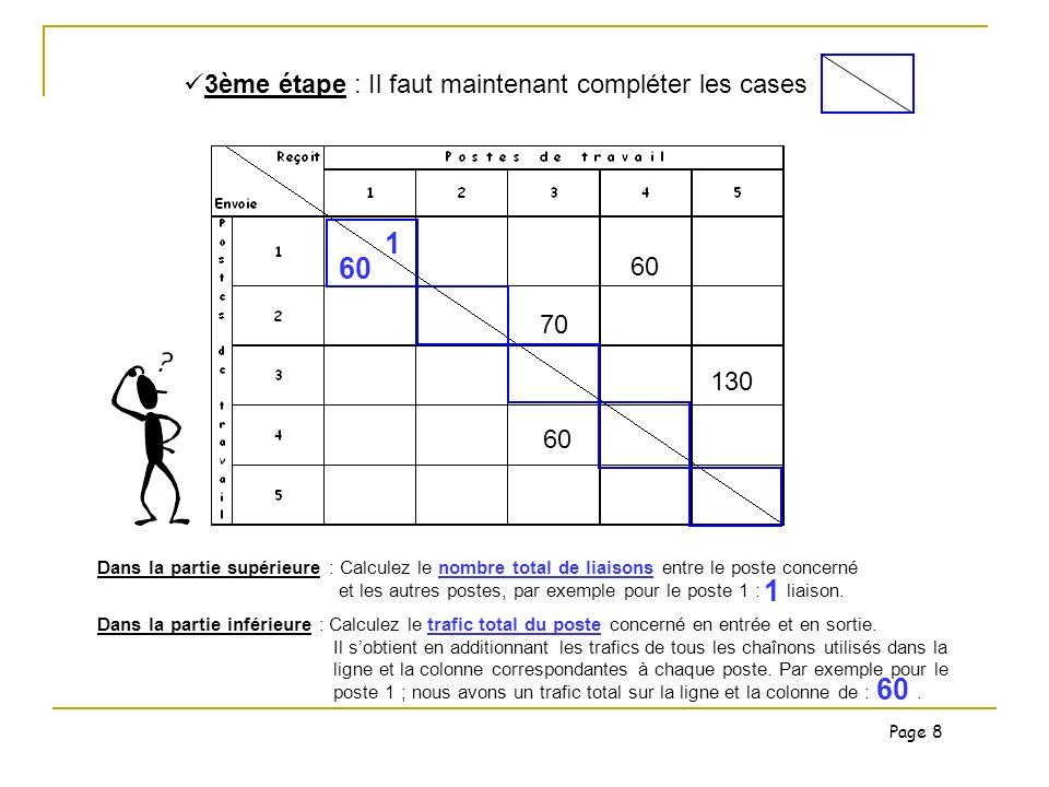 60 70 130 60 3ème étape : Il faut maintenant compléter les cases Dans la partie supérieure : Calculez le nombre total de liaisons entre le poste conce