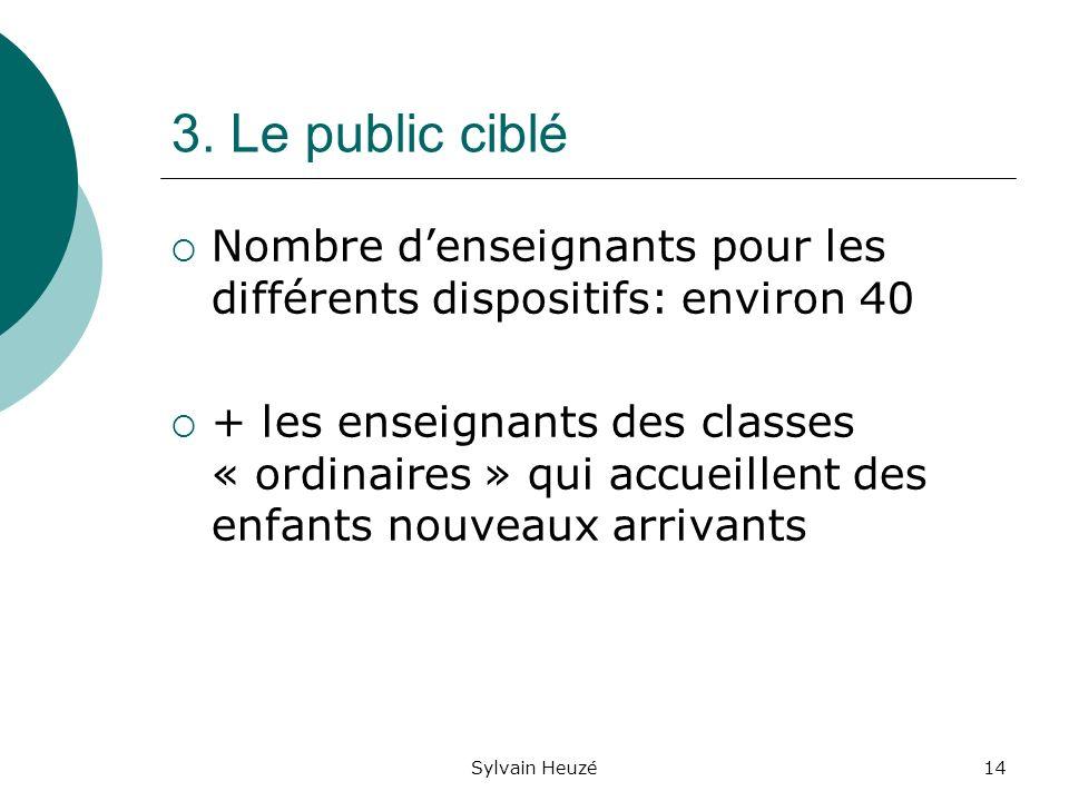 Sylvain Heuzé14 3.