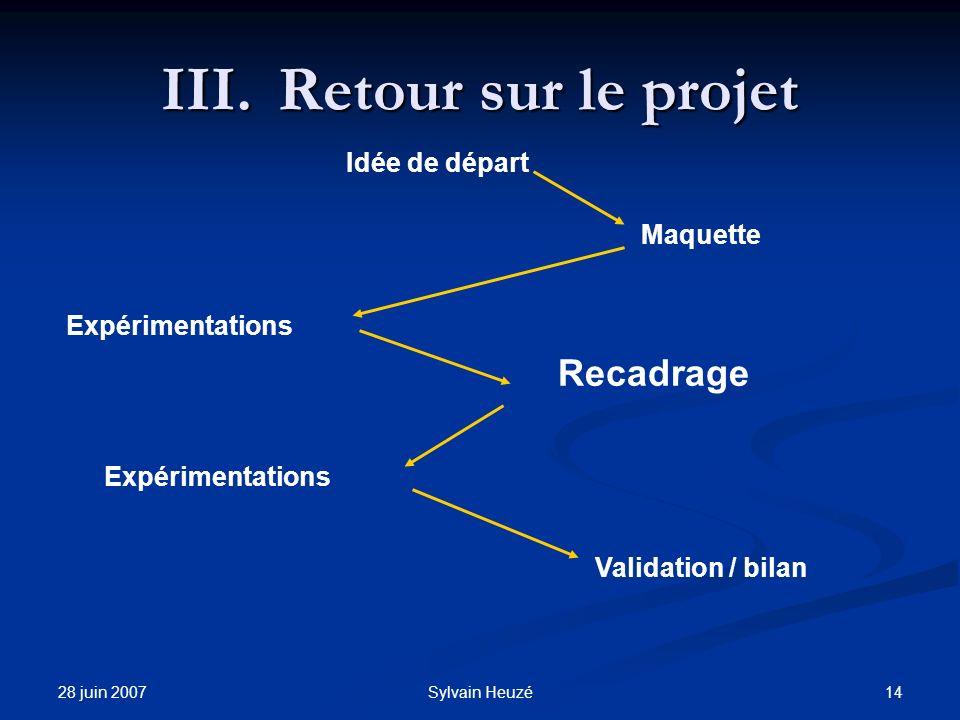 28 juin 2007 14Sylvain Heuzé III.Retour sur le projet Idée de départ Maquette Expérimentations Recadrage Expérimentations Validation / bilan