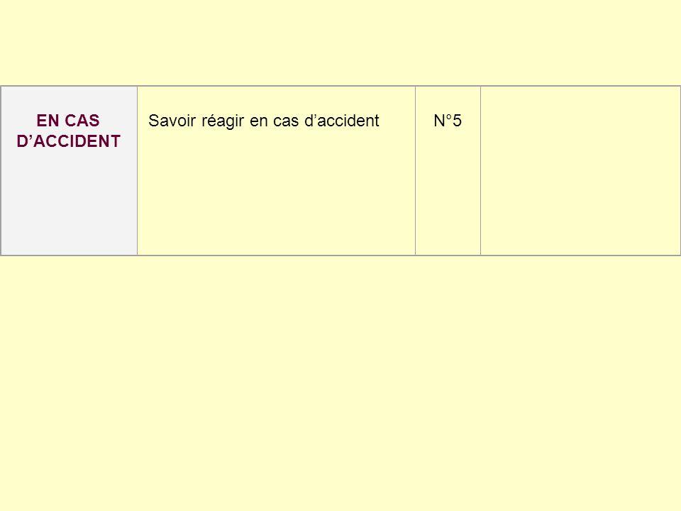 EN CAS DACCIDENT Savoir réagir en cas daccident N°5