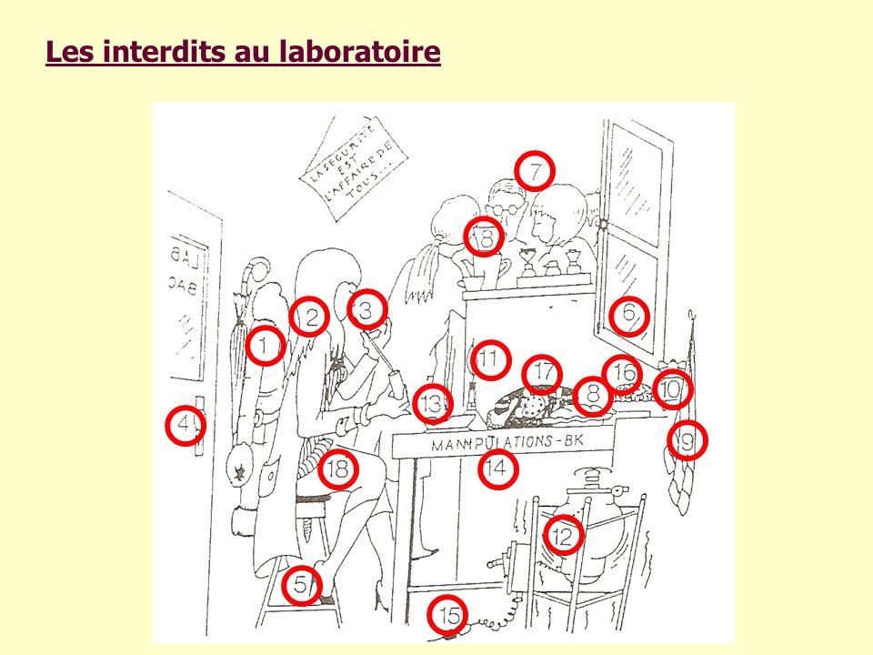 Les interdits au laboratoire
