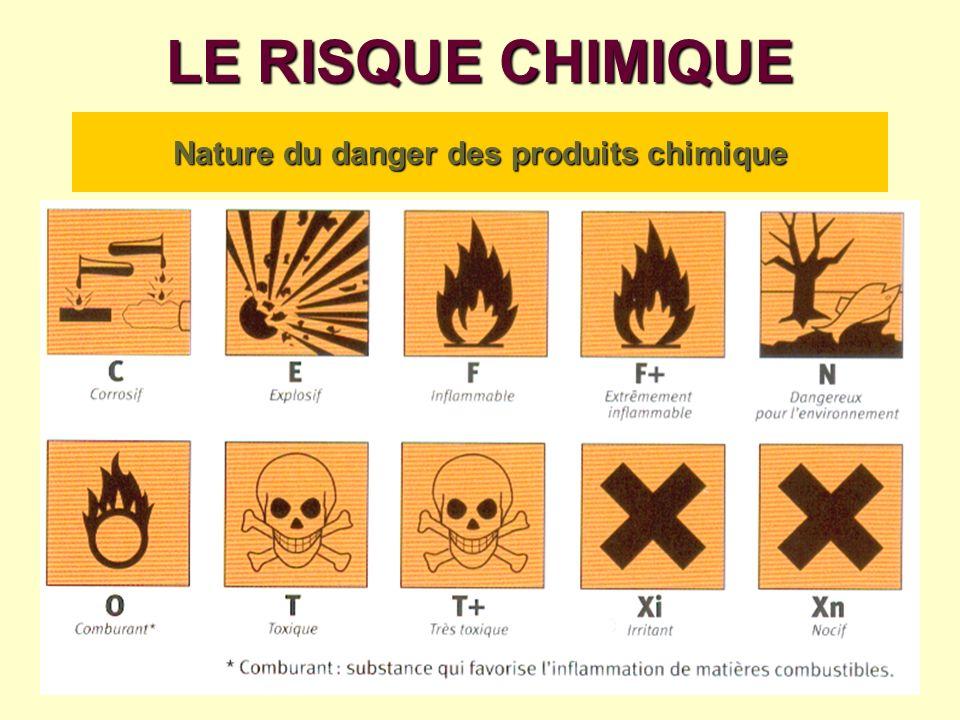 LE RISQUE CHIMIQUE Nature du danger des produits chimique