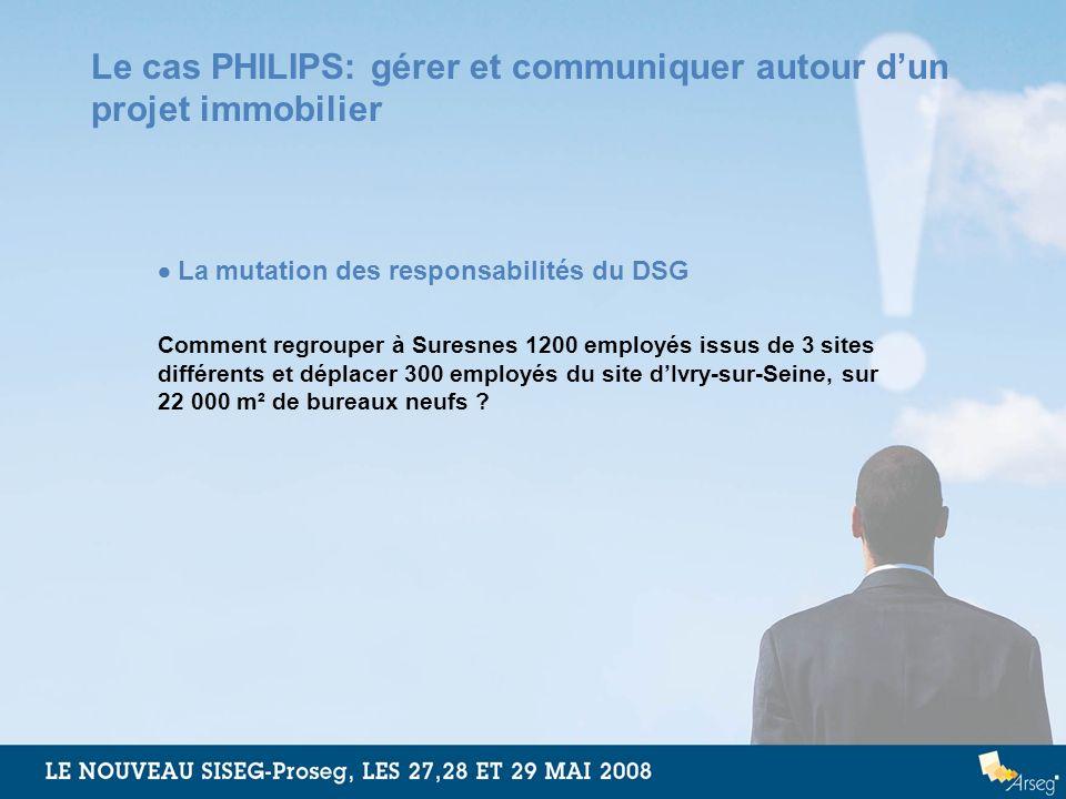 Le cas PHILIPS: gérer et communiquer autour dun projet immobilier La mutation des responsabilités du DSG Comment regrouper à Suresnes 1200 employés is