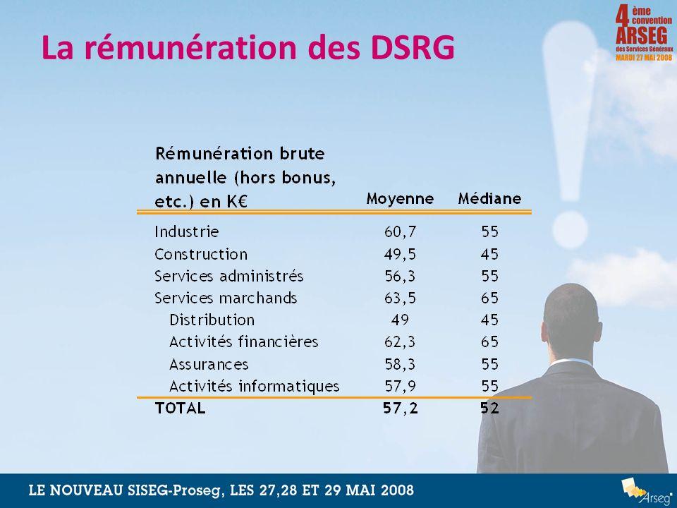 La rémunération des DSRG