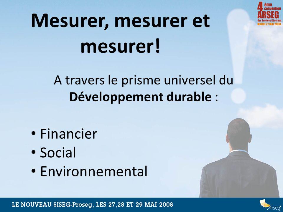 Mesurer, mesurer et mesurer! A travers le prisme universel du Développement durable : Financier Social Environnemental