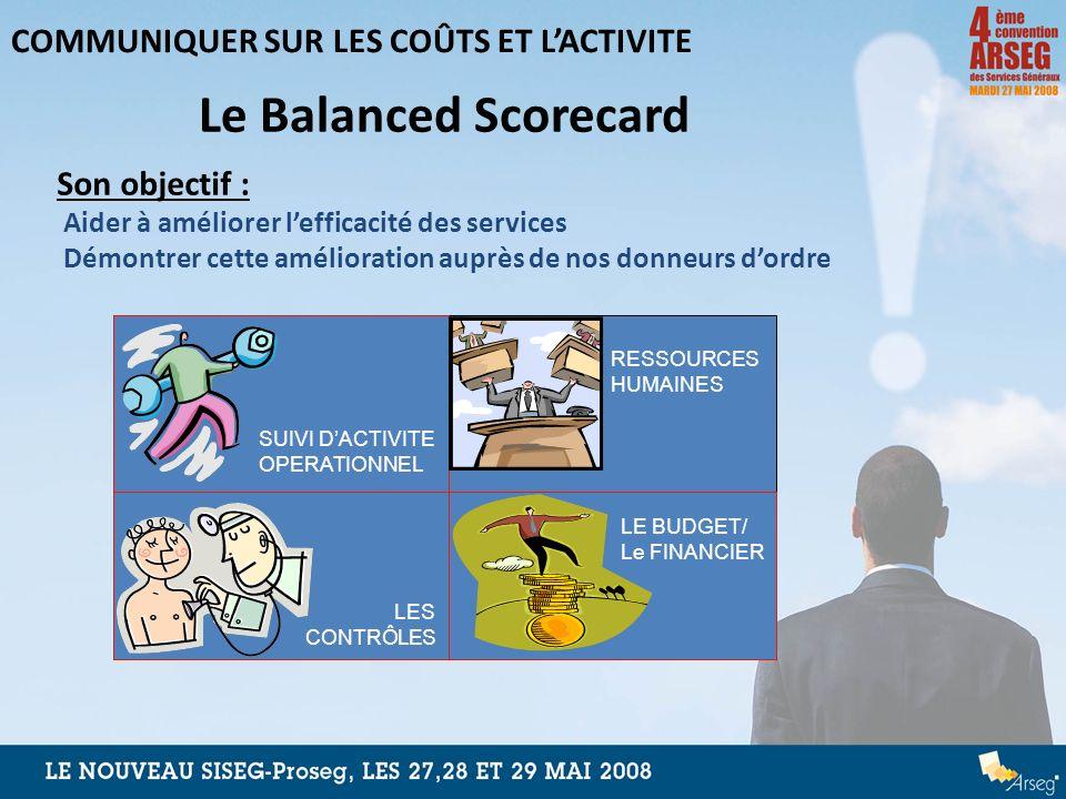Son objectif : Aider à améliorer lefficacité des services Démontrer cette amélioration auprès de nos donneurs dordre Le Balanced Scorecard SUIVI DACTI