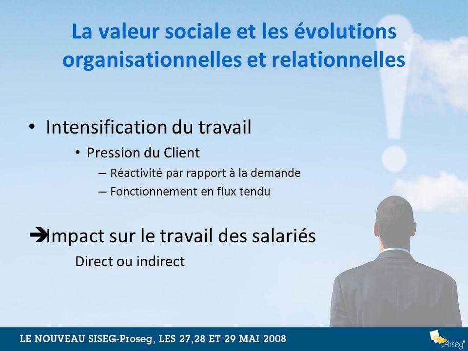 La valeur sociale et les évolutions organisationnelles et relationnelles Intensification du travail Pression du Client – Réactivité par rapport à la d