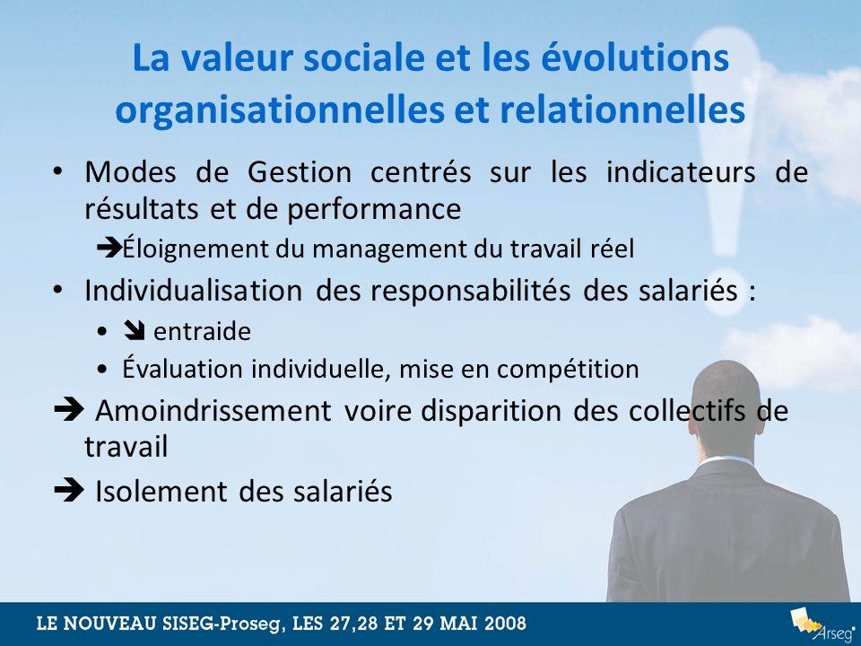 La valeur sociale et les évolutions organisationnelles et relationnelles Modes de Gestion centrés sur les indicateurs de résultats et de performance É