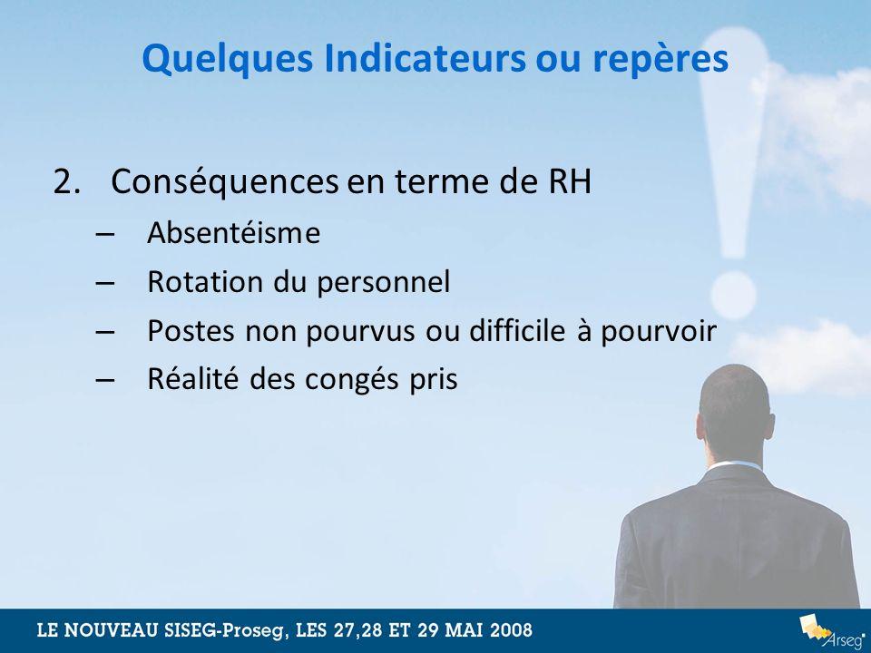 2.Conséquences en terme de RH – Absentéisme – Rotation du personnel – Postes non pourvus ou difficile à pourvoir – Réalité des congés pris Quelques In