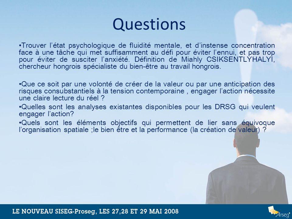 Questions Trouver létat psychologique de fluidité mentale, et dinstense concentration face à une tâche qui met suffisamment au défi pour éviter lennui