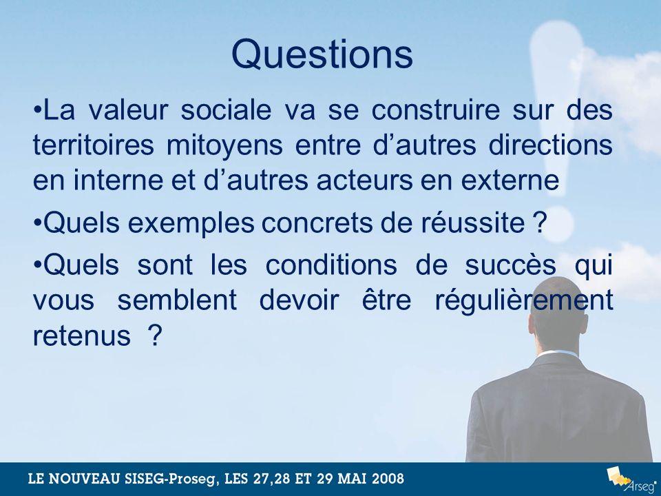 Questions La valeur sociale va se construire sur des territoires mitoyens entre dautres directions en interne et dautres acteurs en externe Quels exem