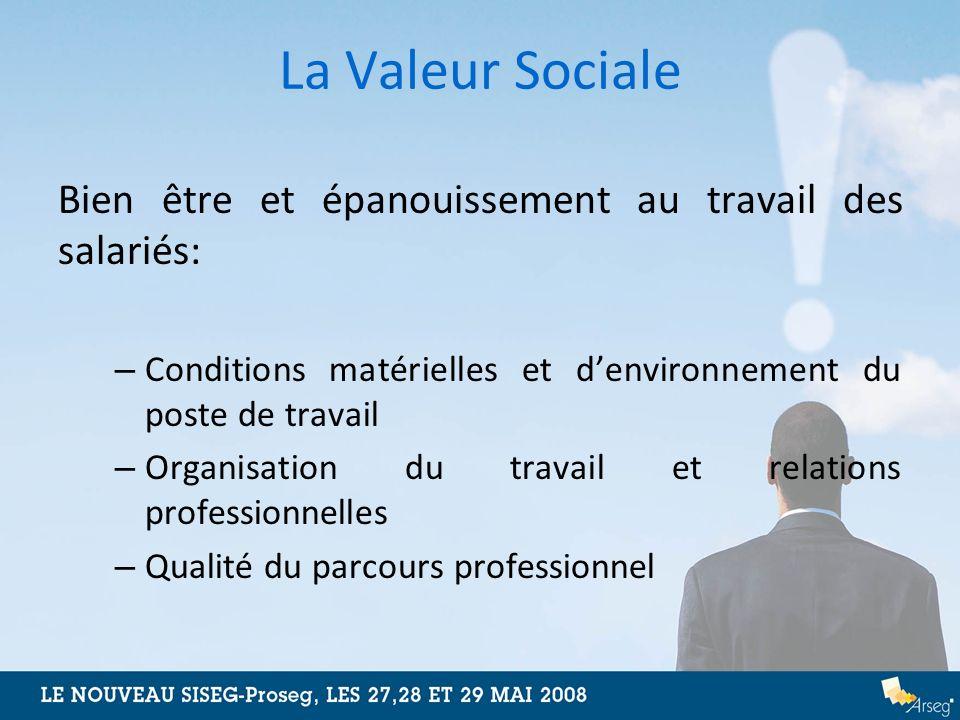 La Valeur Sociale Bien être et épanouissement au travail des salariés: – Conditions matérielles et denvironnement du poste de travail – Organisation d