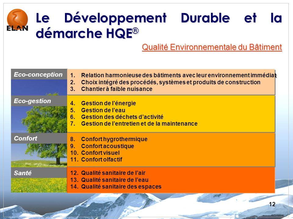 12 Eco-conception Eco-gestion Confort Santé 12. 12.Qualité sanitaire de lair 13. 13.Qualité sanitaire de leau 14. 14.Qualité sanitaire des espaces 8.