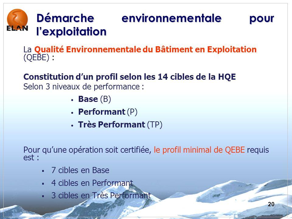 20 La Qualité Environnementale du Bâtiment en Exploitation (QEBE) : Constitution dun profil selon les 14 cibles de la HQE Selon 3 niveaux de performance : Base (B) Performant (P) Très Performant (TP) Pour quune opération soit certifiée, le profil minimal de QEBE requis est : 7 cibles en Base 4 cibles en Performant 3 cibles en Très Performant Démarche environnementale pour lexploitation